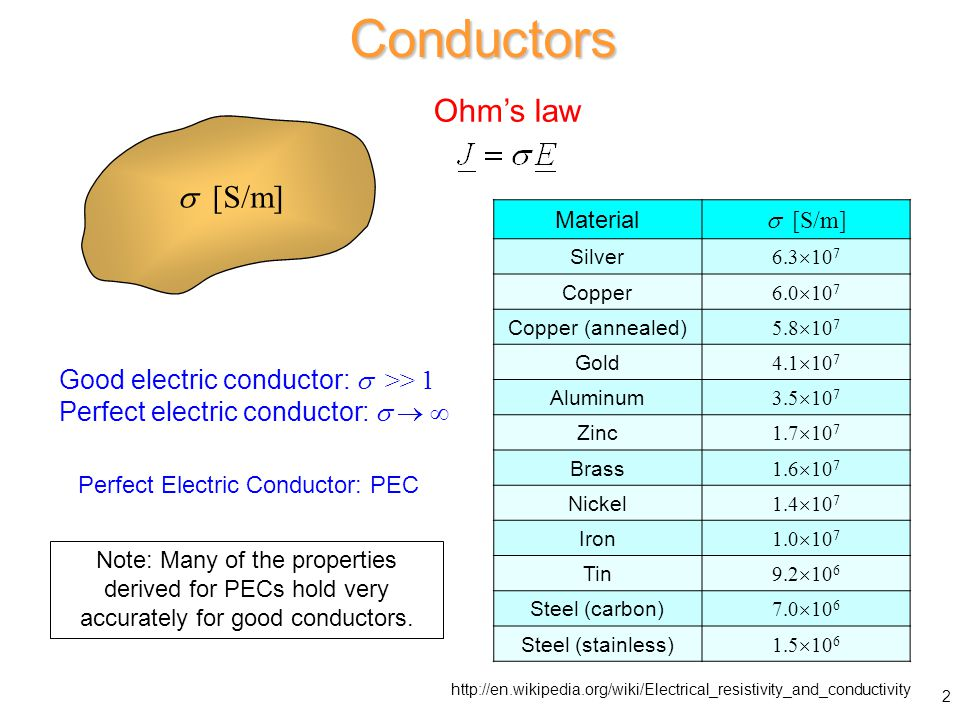 Conductors  [S/m] 2 Ohm's law Good electric conductor:  >> 1 Perfect electric conductor:    Material  [S/m] Silver 6.3  10 7 Copper 6.0  10 7