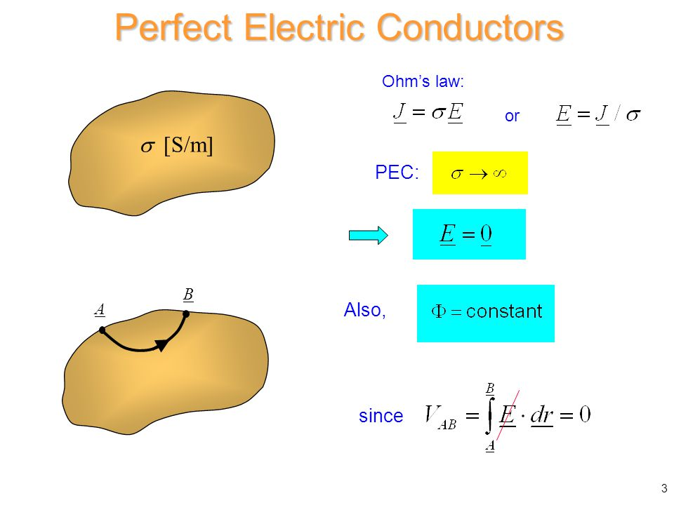  [S/m] A B PEC: Also, since Ohm's law: 3 or Perfect Electric Conductors