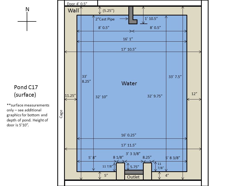 Wall N Pond C17 (surface) Outlet 2 Cast Pipe **surface measurements only – see additional graphics for bottom and depth of pond.