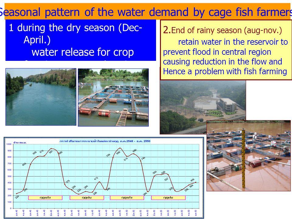 การเลี้ยงปลาใน กระชัง Seasonal pattern of the water demand by cage fish farmers 1 during the dry season (Dec- April.) water release for crop farming at central region, fish farmers are unaffected 2.