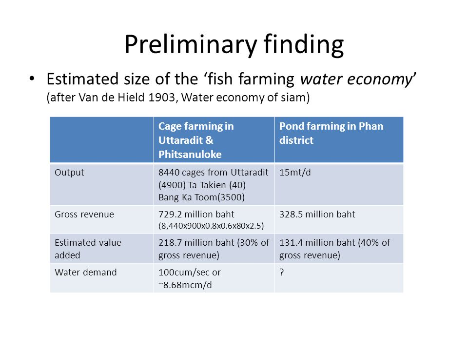 Preliminary finding Estimated size of the 'fish farming water economy' (after Van de Hield 1903, Water economy of siam) Cage farming in Uttaradit & Phitsanuloke Pond farming in Phan district Output8440 cages from Uttaradit (4900) Ta Takien (40) Bang Ka Toom(3500) 15mt/d Gross revenue729.2 million baht (8,440x900x0.8x0.6x80x2.5) 328.5 million baht Estimated value added 218.7 million baht (30% of gross revenue) 131.4 million baht (40% of gross revenue) Water demand100cum/sec or ~8.68mcm/d