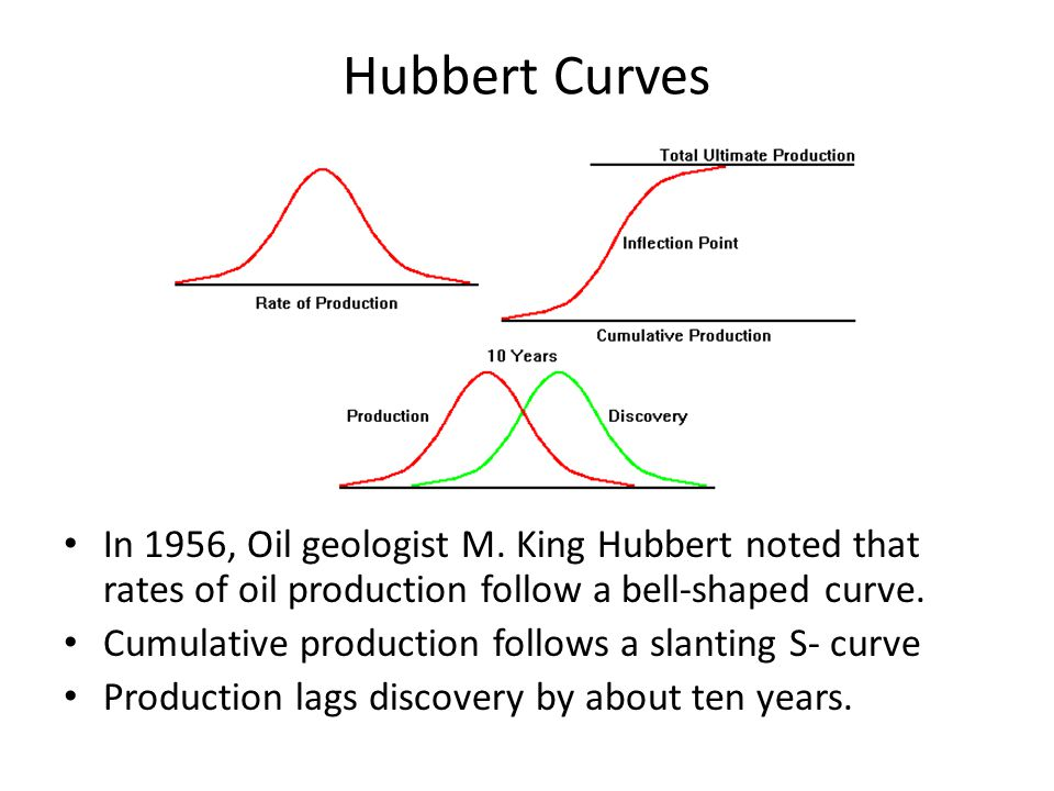 Hubbert Curves In 1956, Oil geologist M.
