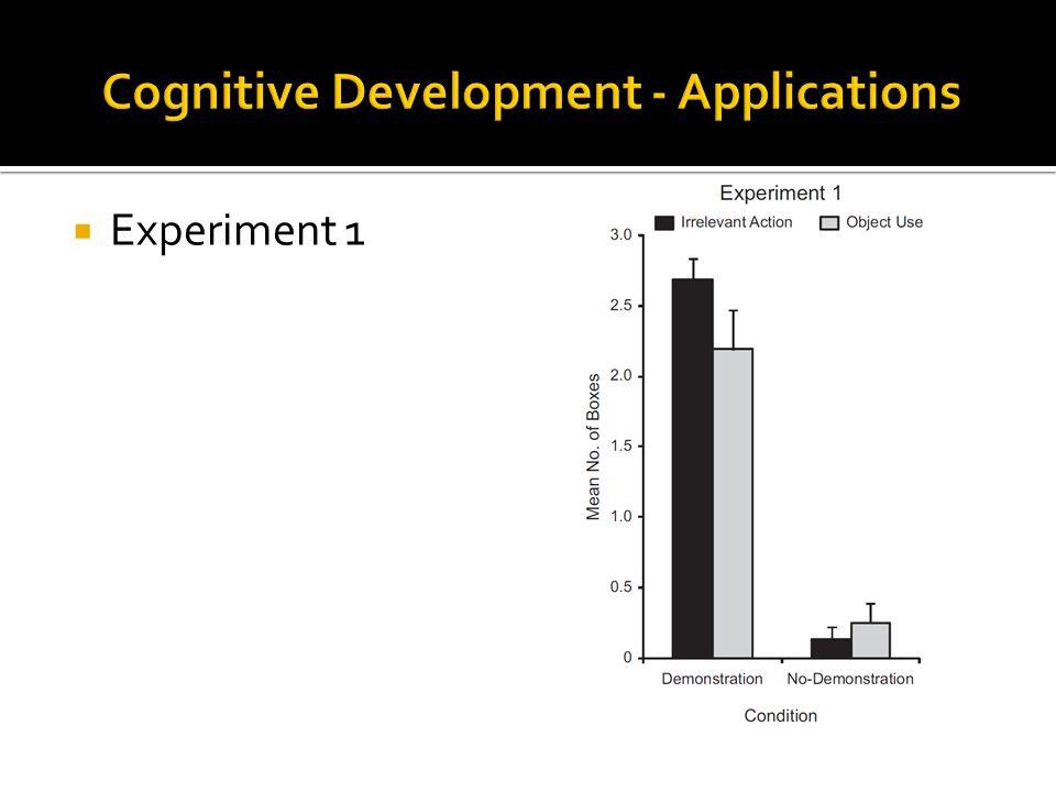  Experiment 2  Participants  Conditions  Interpretation