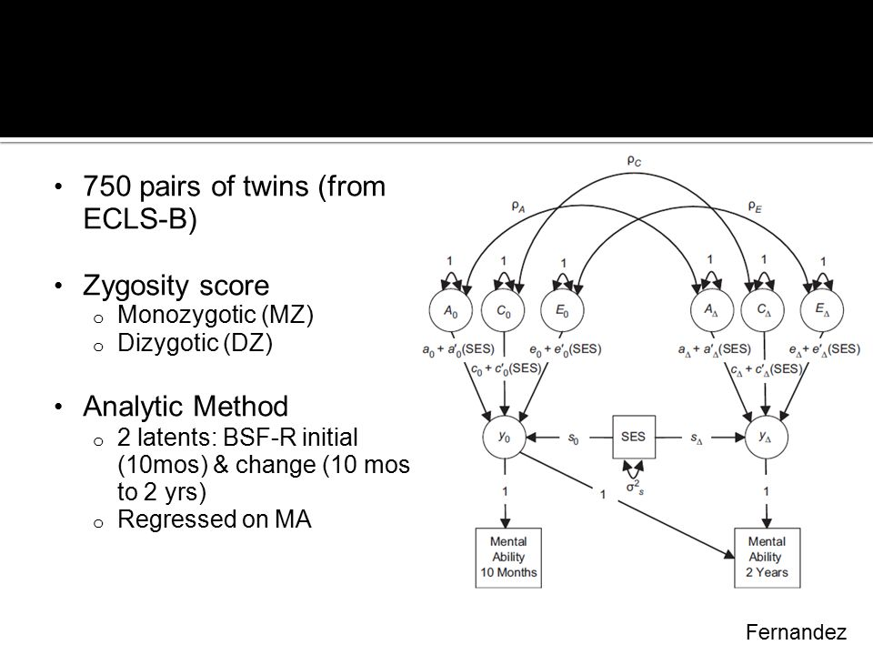 750 pairs of twins (from ECLS-B) Zygosity score o Monozygotic (MZ) o Dizygotic (DZ) Analytic Method o 2 latents: BSF-R initial (10mos) & change (10 mo