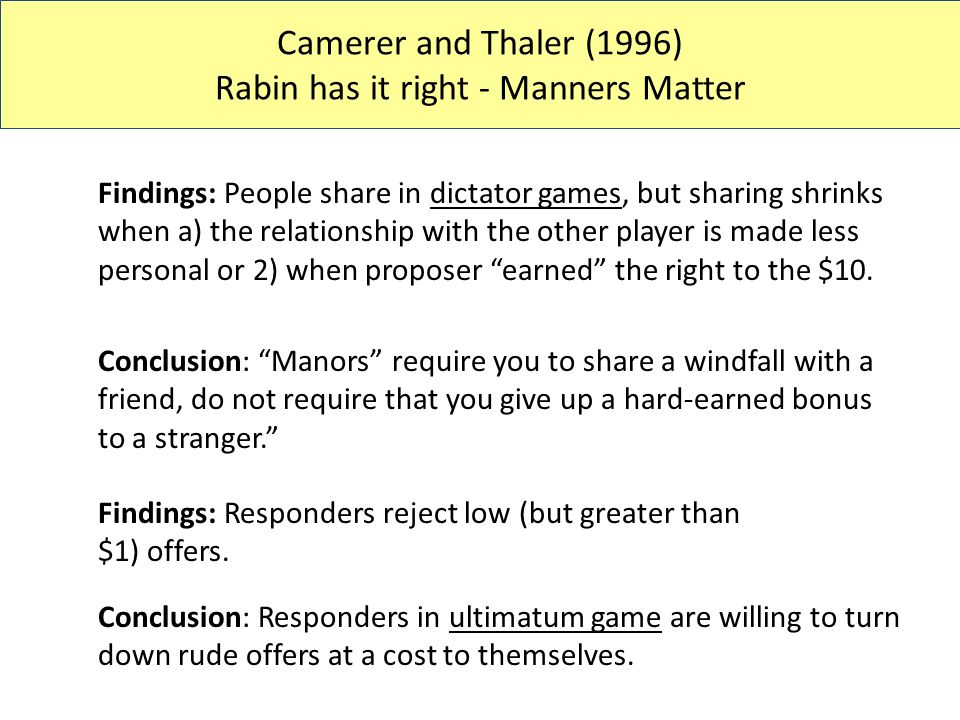 Camerer and Thaler (1996) Rabin has it right - Manners Matter Findings: People share in dictator games, but sharing shrinks when a) the relationship with the other player is made less personal or 2) when proposer earned the right to the $10.