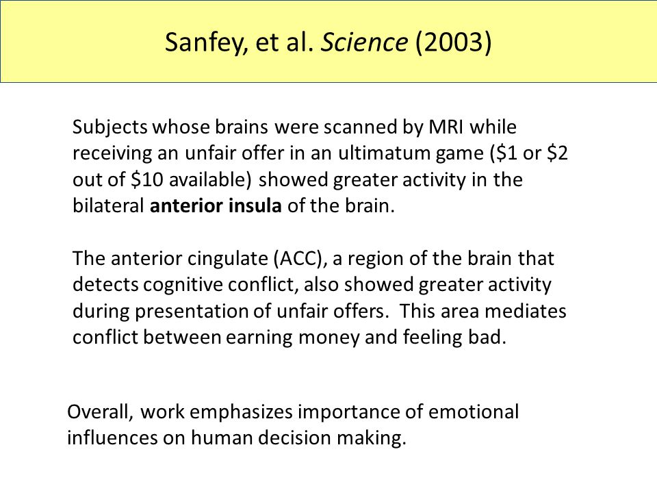 Sanfey, et al. Science (2003) Subjects whose brains were scanned by MRI while receiving an unfair offer in an ultimatum game ($1 or $2 out of $10 avai