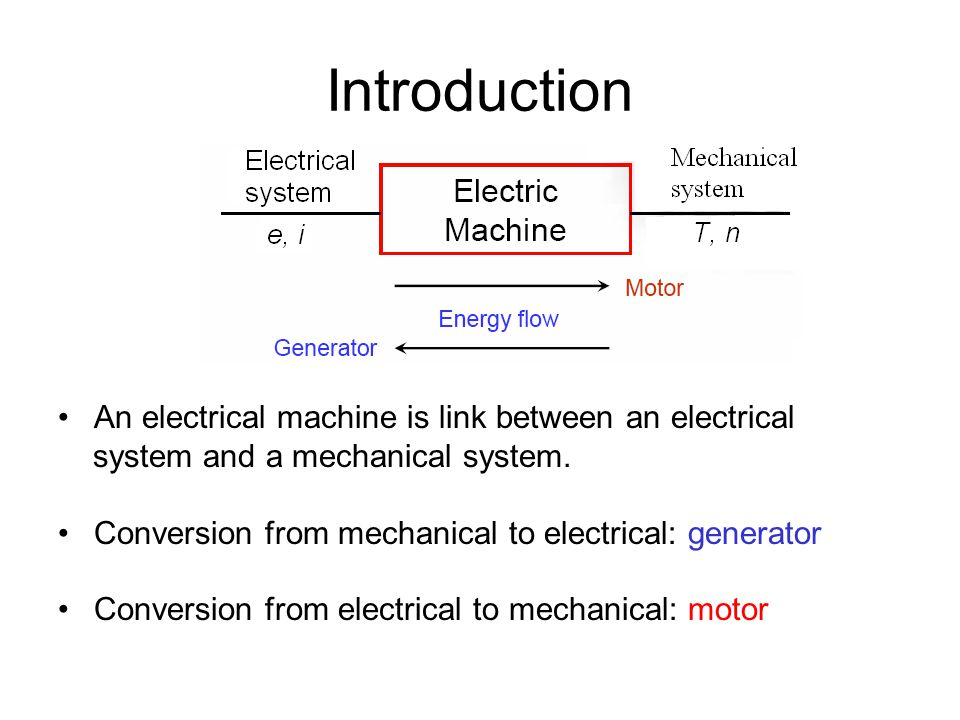 Example 3 (cont..) Figure 3