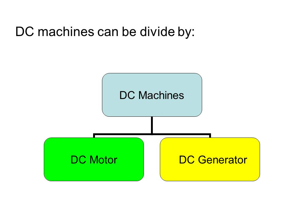 DC machines can be divide by: DC Machines DC Motor DC Generator