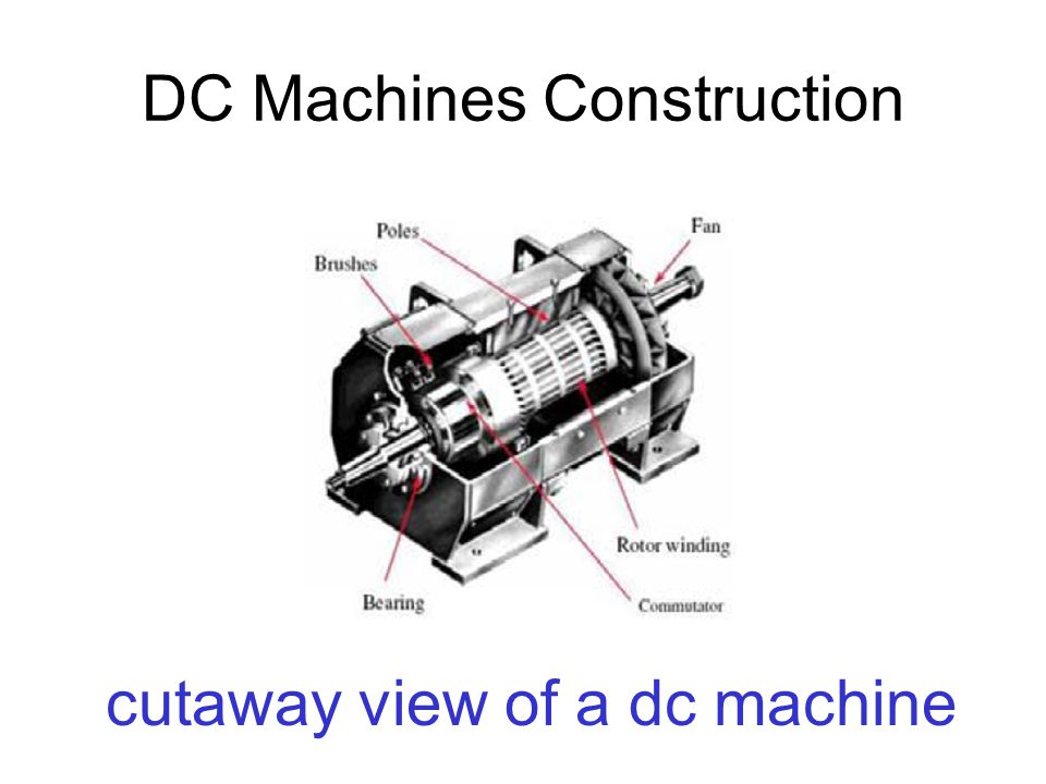 Wound Rotor Most motors use the squirrel-cage rotor because of the robust and maintenance-free construction.Most motors use the squirrel-cage rotor because of the robust and maintenance-free construction.