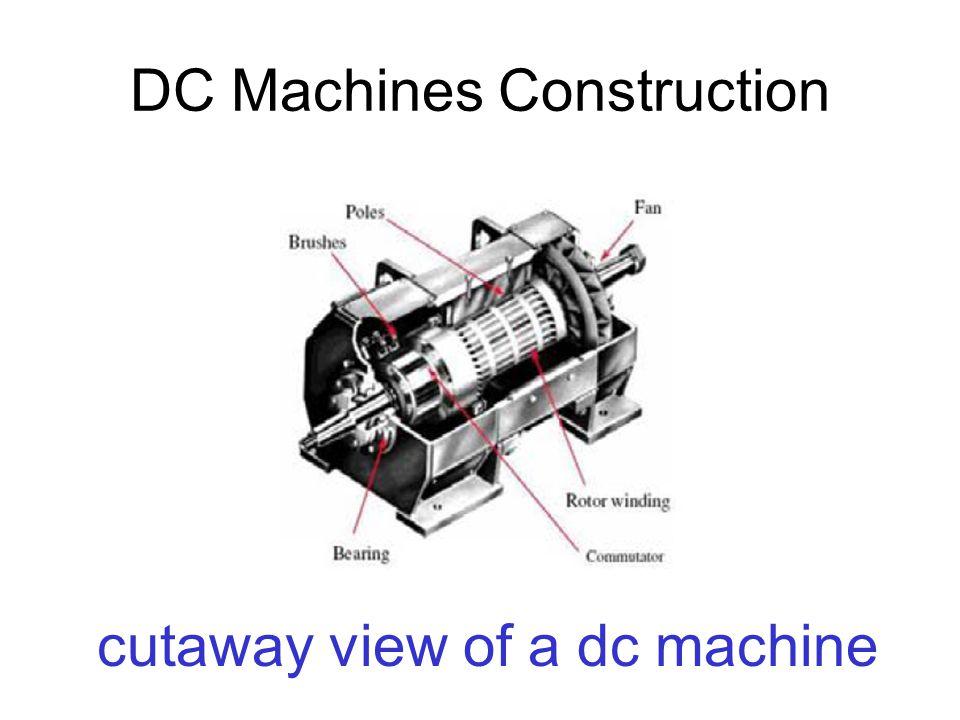 The Power Flow Diagram For motor