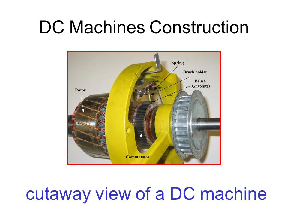 DC Machines Construction Rotor of a DC machine