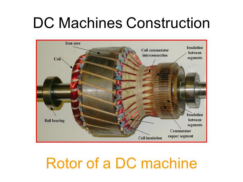 DC Machines Construction Stator of a dc machine