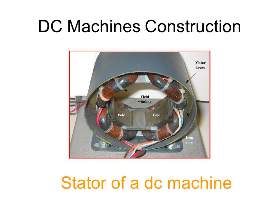 Example A DC shunt generator has shunt field winding resistance of 100Ω.