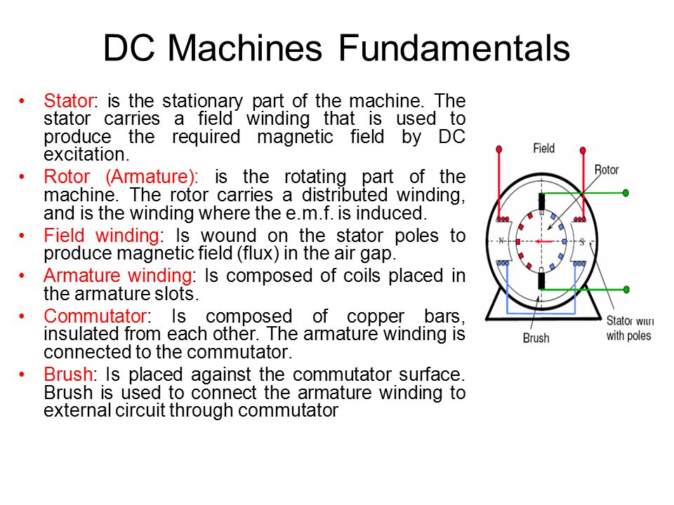 Solution (cont..) (c) When the input current is 300A, the armature current in the motor is Therefore, E A at the load will be