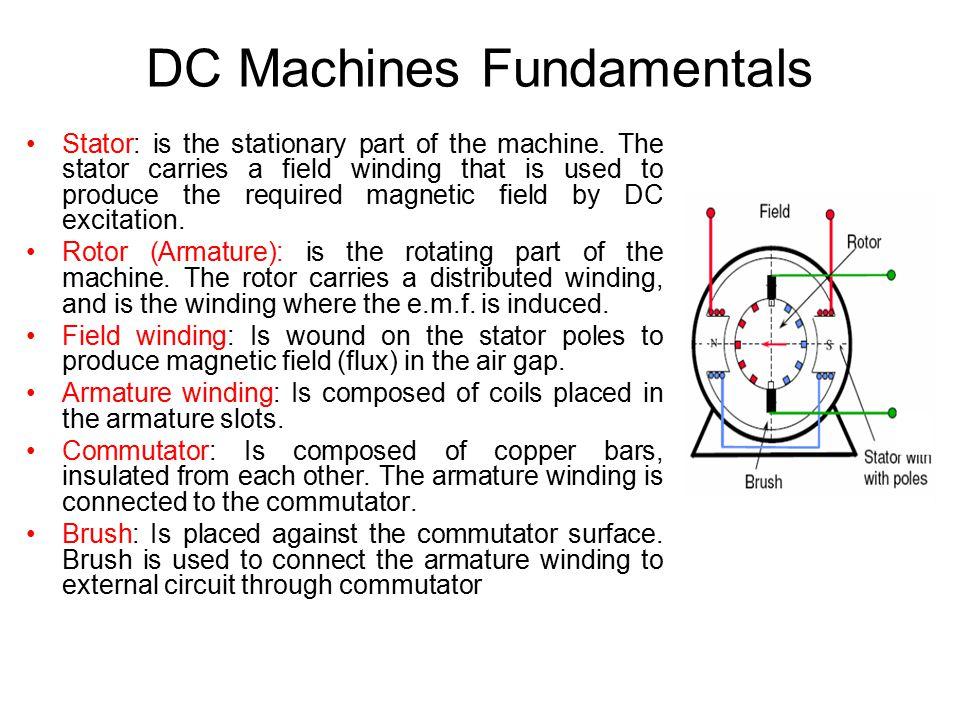 AC Machine Fundamentals & Induction Machines