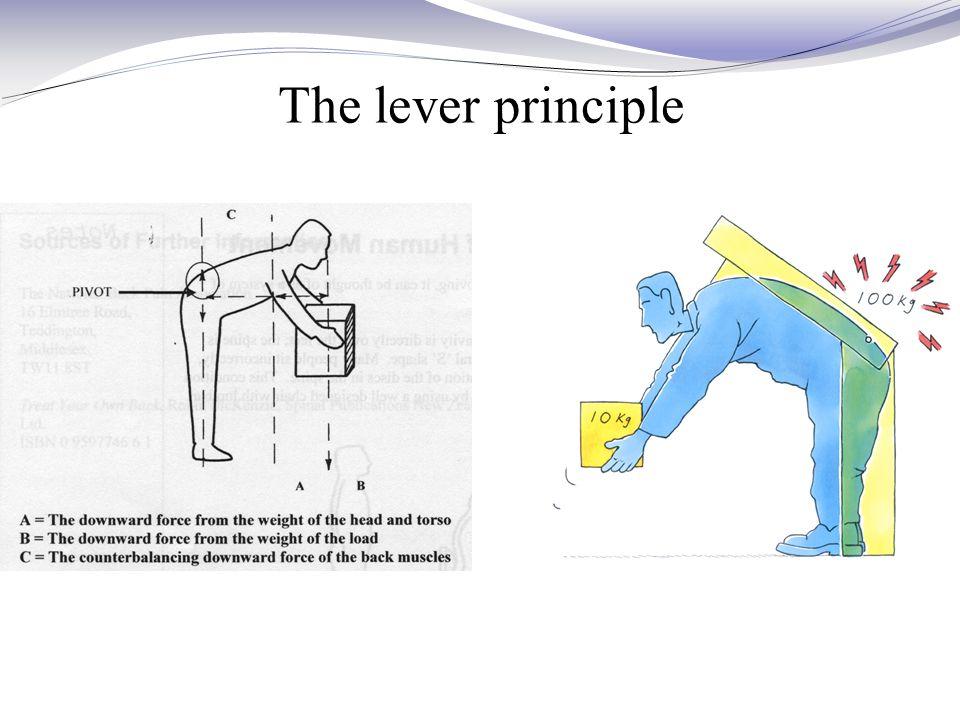 The lever principle