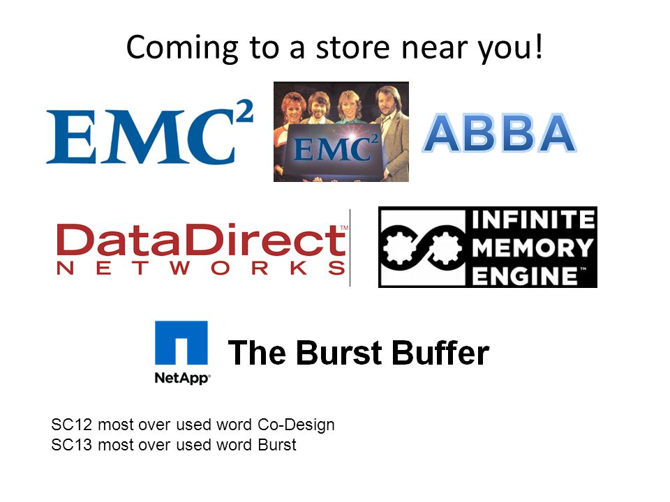Coming to a store near you! SC12 most over used word Co-Design SC13 most over used word Burst