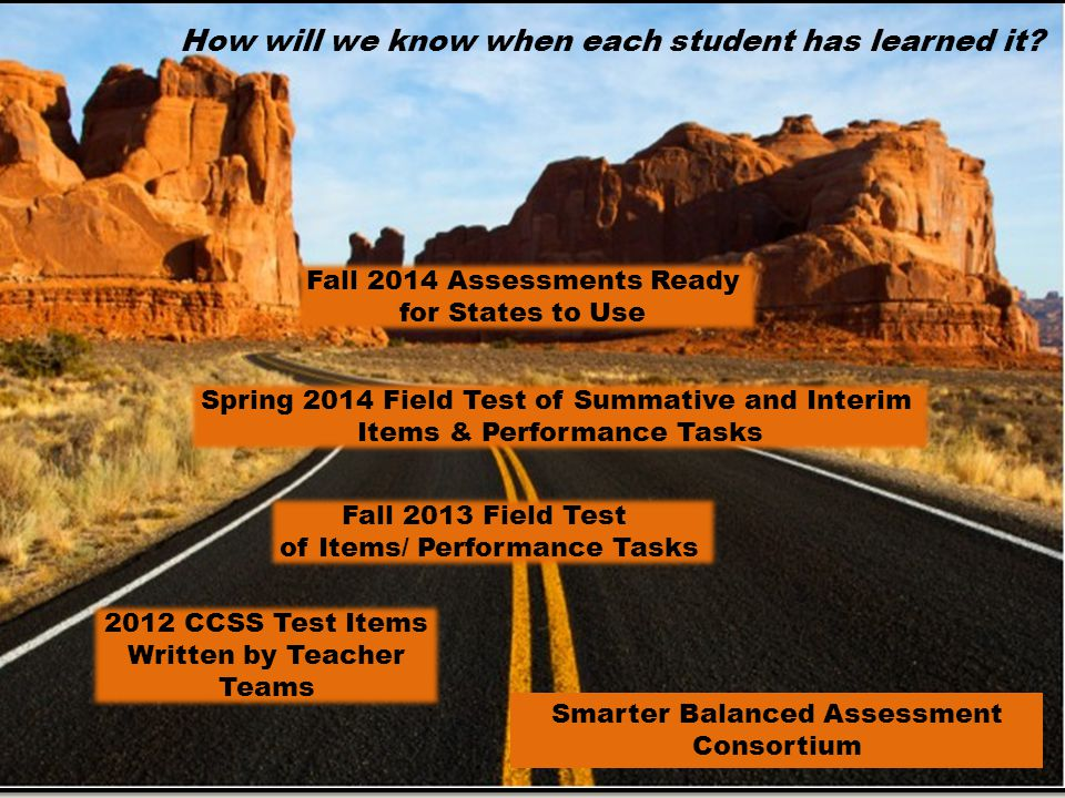 2012 CCSS Test Items Written by Teacher Teams Fall 2013 Field Test of Items/ Performance Tasks Spring 2014 Field Test of Summative and Interim Items & Performance Tasks Fall 2014 Assessments Ready for States to Use How will we know when each student has learned it.