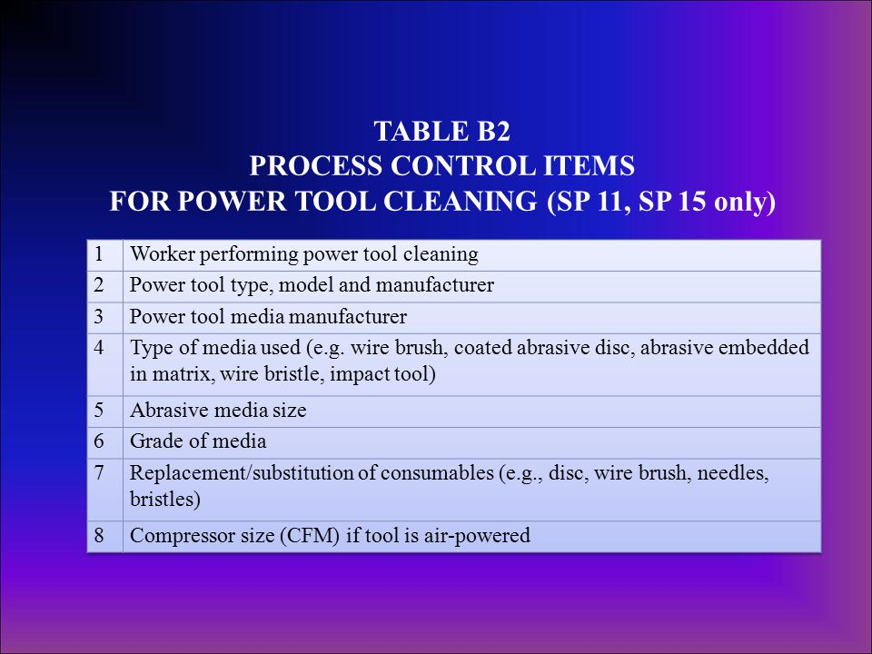 TABLE B2 PROCESS CONTROL ITEMS FOR POWER TOOL CLEANING (SP 11, SP 15 only)