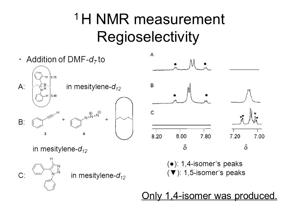 1 H NMR measurement Regioselectivity ・ Addition of DMF-d 7 to A: in mesitylene-d 12 B: in mesitylene-d 12 C: in mesitylene-d 12 Only 1,4-isomer was produced.