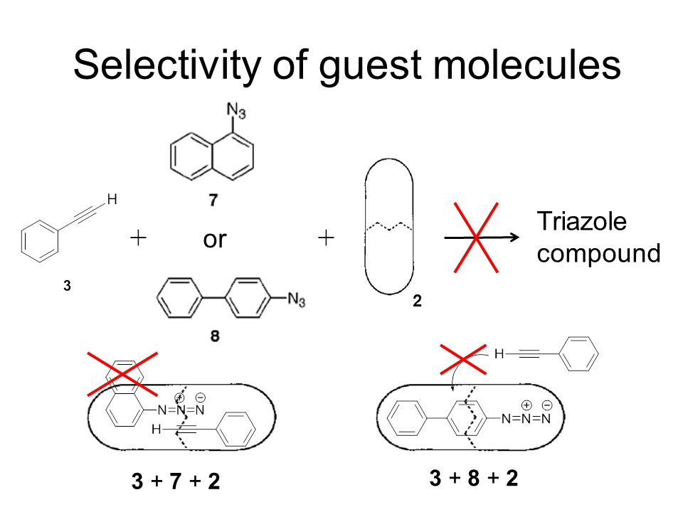 Selectivity of guest molecules or 2 Triazole compound 3 + 7 + 2 3 + 8 + 2