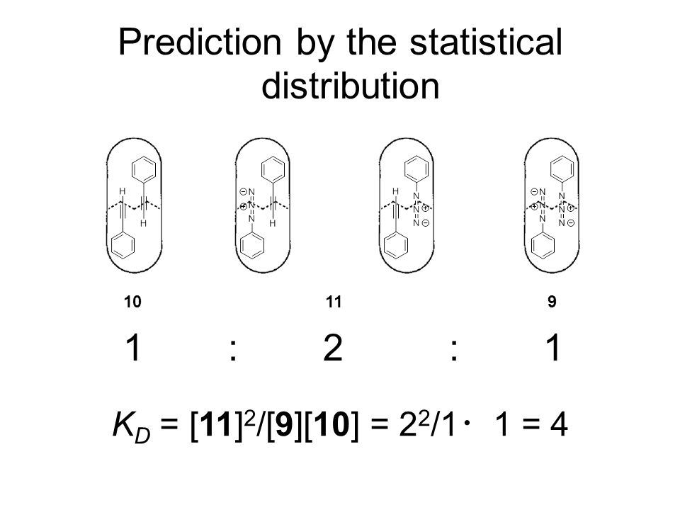 Prediction by the statistical distribution 10119 1 : 2 : 1 K D = [11] 2 /[9][10] = 2 2 /1 ・ 1 = 4