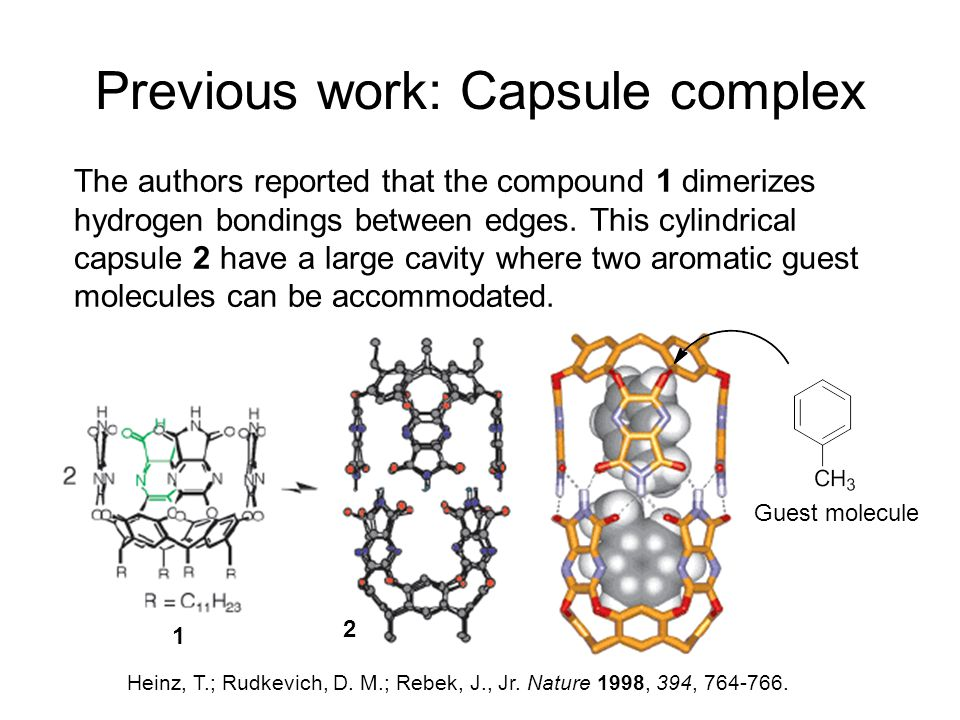 Previous work: Capsule complex The authors reported that the compound 1 dimerizes hydrogen bondings between edges. This cylindrical capsule 2 have a l