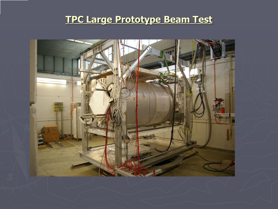TPC Large Prototype Beam Test