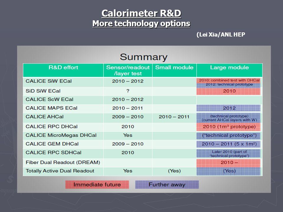 (Lei Xia/ANL HEP Calorimeter R&D More technology options