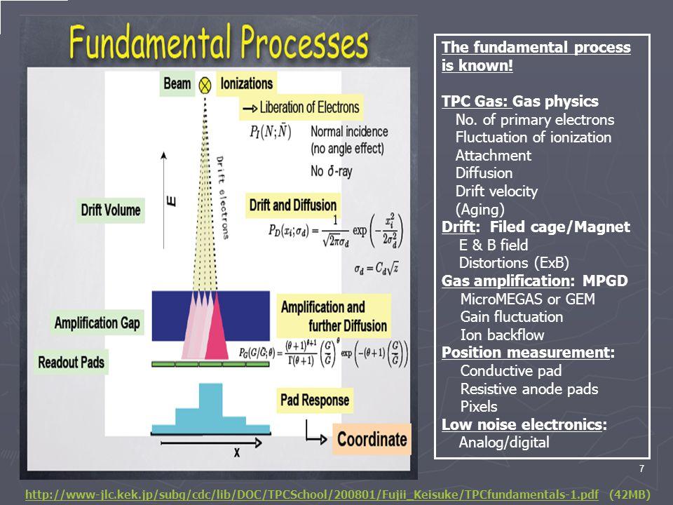 7 http://www-jlc.kek.jp/subg/cdc/lib/DOC/TPCSchool/200801/Fujii_Keisuke/TPCfundamentals-1.pdf http://www-jlc.kek.jp/subg/cdc/lib/DOC/TPCSchool/200801/Fujii_Keisuke/TPCfundamentals-1.pdf (42MB) The fundamental process is known.