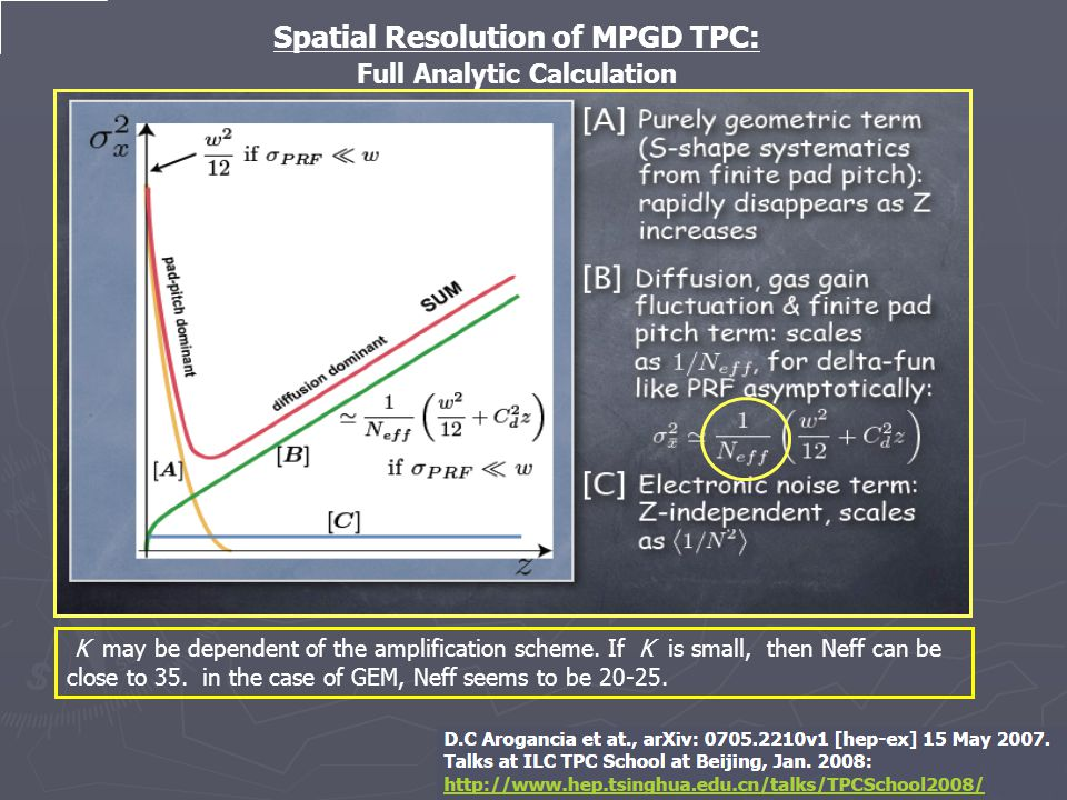 Spatial Resolution of MPGD TPC: Full Analytic Calculation K may be dependent of the amplification scheme.