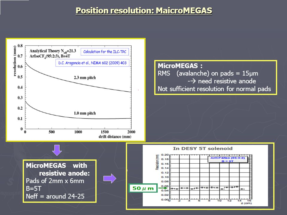Position resolution: MaicroMEGAS MicroMEGAS : RMS (avalanche) on pads = 15μm -  need resistive anode Not sufficient resolution for normal pads MicroMEGAS with resistive anode: Pads of 2mm x 6mm B=5T Neff = around 24-25