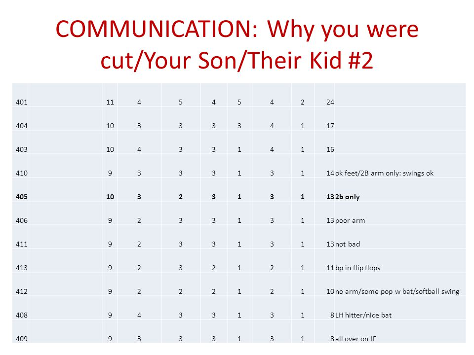 COMMUNICATION: Why you were cut/Your Son/Their Kid #2 4011145454224 4041033334117 4031043314116 410933313114ok feet/2B arm only: swings ok 40510323131