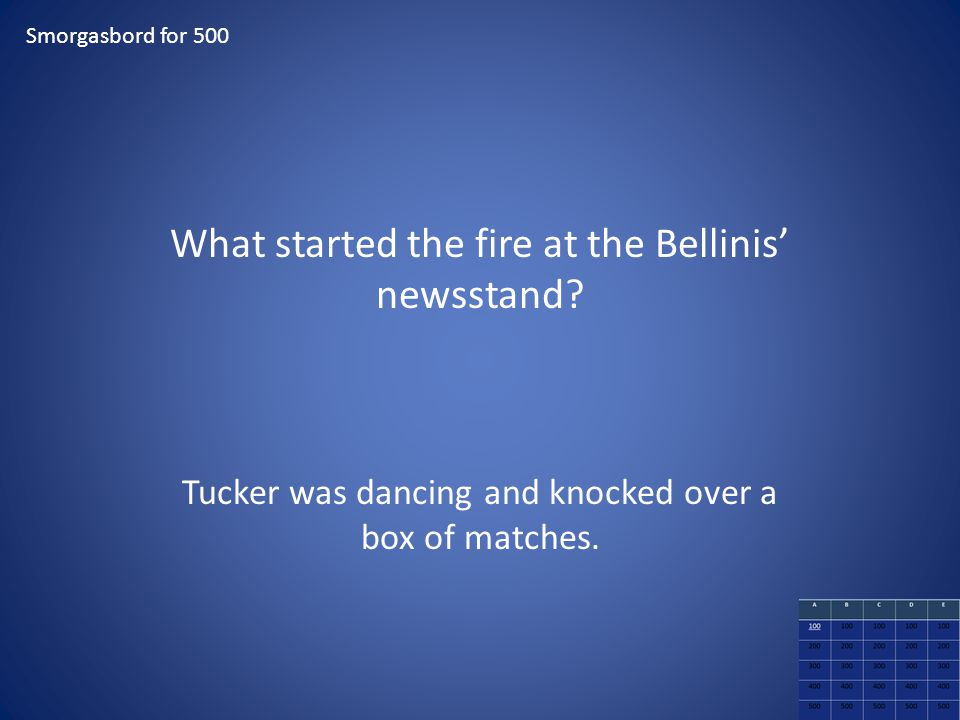 What started the fire at the Bellinis' newsstand? Smorgasbord for 500 Tucker was dancing and knocked over a box of matches.