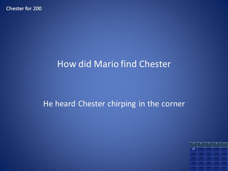 How did Mario find Chester He heard Chester chirping in the corner Chester for 200