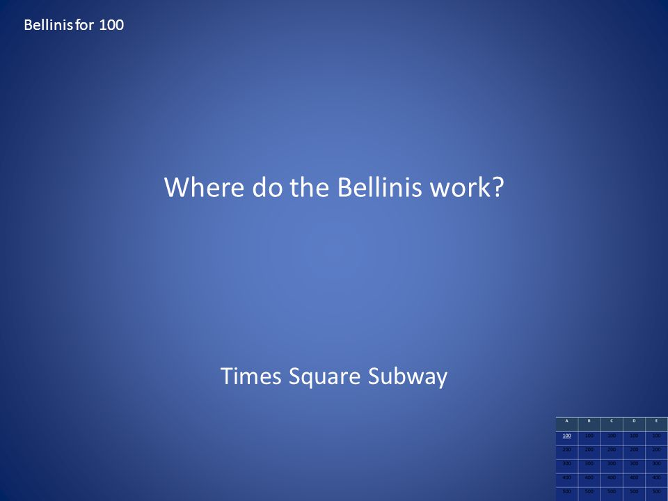 Where do the Bellinis work? Times Square Subway Bellinis for 100