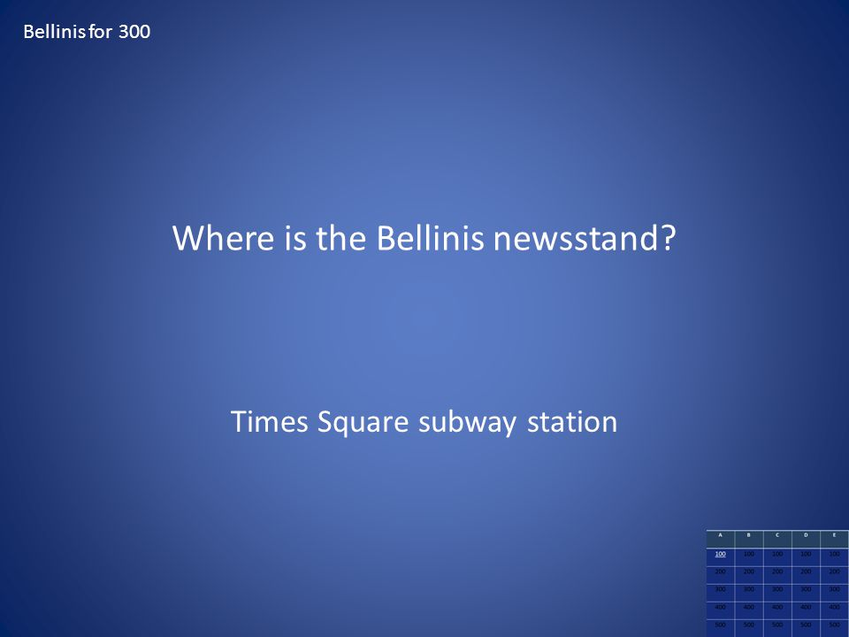 Where is the Bellinis newsstand? Bellinis for 300 Times Square subway station