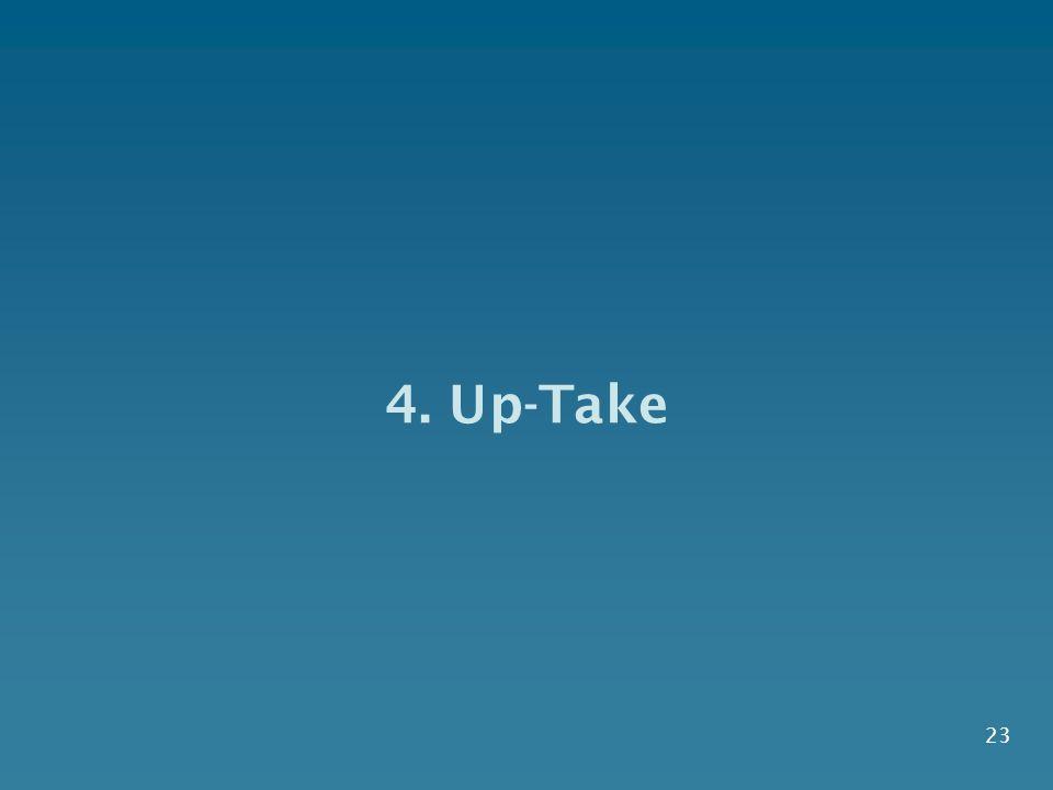 4. Up-Take 23