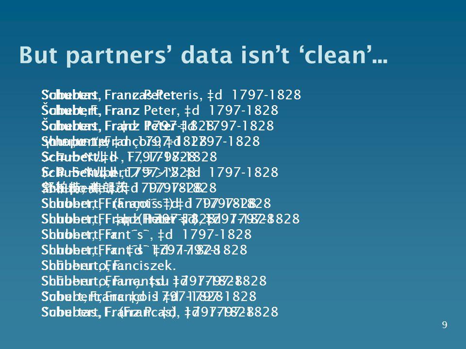 But partners' data isn't 'clean'... 9 Schubert  Schubert, Franz  Schubert, Franz Peter  Shu-po-t ʻ e,   ‡d 1797-1828  Schubert   ‡d 1797-1828
