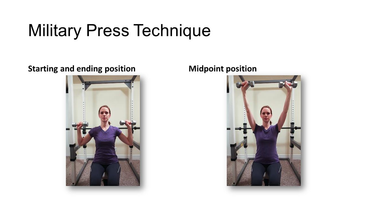 Military Press Technique Starting and ending positionMidpoint position