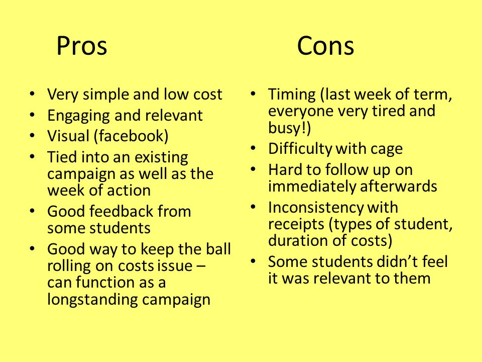 Pros Cons Very simple and low cost Engaging and relevant Visual (facebook) Tied into an existing campaign as well as the week of action Good feedback from some students Good way to keep the ball rolling on costs issue – can function as a longstanding campaign Timing (last week of term, everyone very tired and busy!) Difficulty with cage Hard to follow up on immediately afterwards Inconsistency with receipts (types of student, duration of costs) Some students didn't feel it was relevant to them