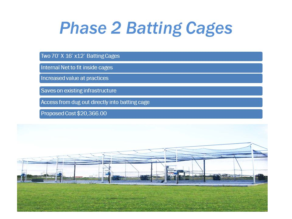 Phase 2 Batting Cages Two 70' X 16' x12' Batting CagesInternal Net to fit inside cagesIncreased value at practicesSaves on existing infrastructureAccess from dug out directly into batting cageProposed Cost $20,366.00