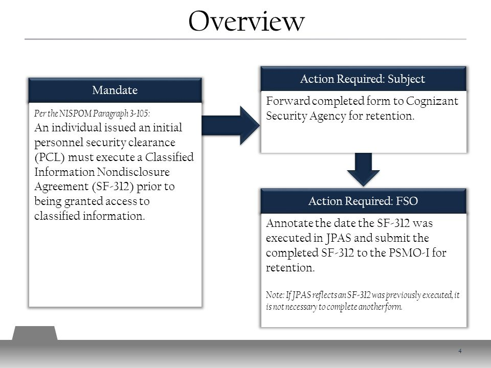 Overview 4 Action Required: Subject Forward completed form to Cognizant Security Agency for retention.