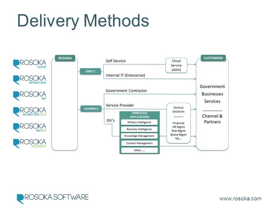 www.rosoka.com Delivery Methods