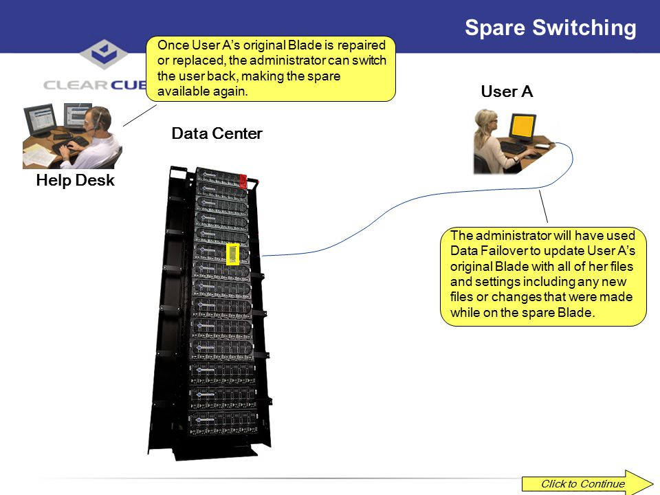 ClearCube Confidential Spare Switching Click to Continue Data Center User A The Help Desk uses Switch Manager's Administrator Mode to connect directly