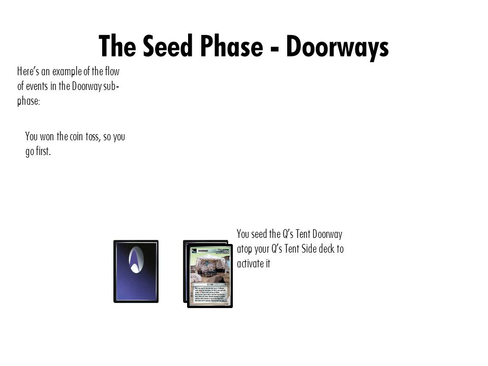 The Seed Phase - Doorways Here's an example of the flow of events in the Doorway sub- phase: You seed the Q's Tent Doorway atop your Q's Tent Side deck to activate it You won the coin toss, so you go first.