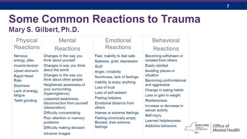 7 Some Common Reactions to Trauma Mary S. Gilbert, Ph.D.