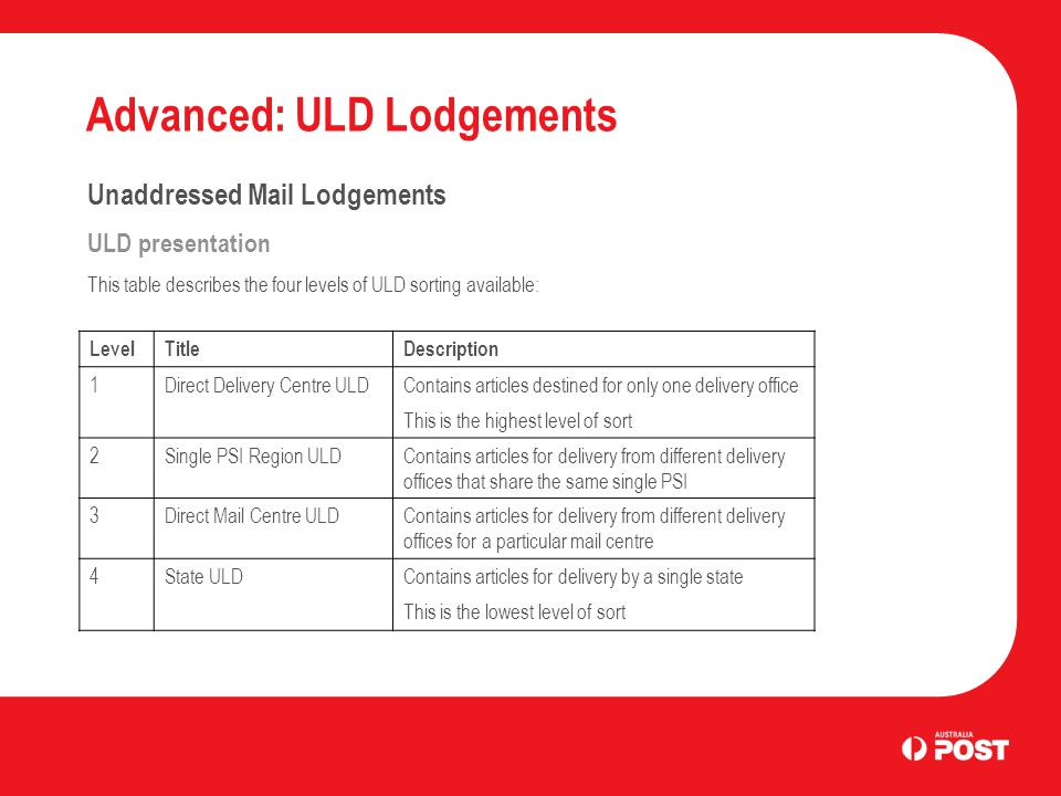 Advanced: ULD Lodgements Unaddressed Mail Lodgements ULD presentation This table describes the four levels of ULD sorting available: LevelTitleDescription 1Direct Delivery Centre ULDContains articles destined for only one delivery office This is the highest level of sort 2Single PSI Region ULDContains articles for delivery from different delivery offices that share the same single PSI 3Direct Mail Centre ULDContains articles for delivery from different delivery offices for a particular mail centre 4State ULD Contains articles for delivery by a single state This is the lowest level of sort