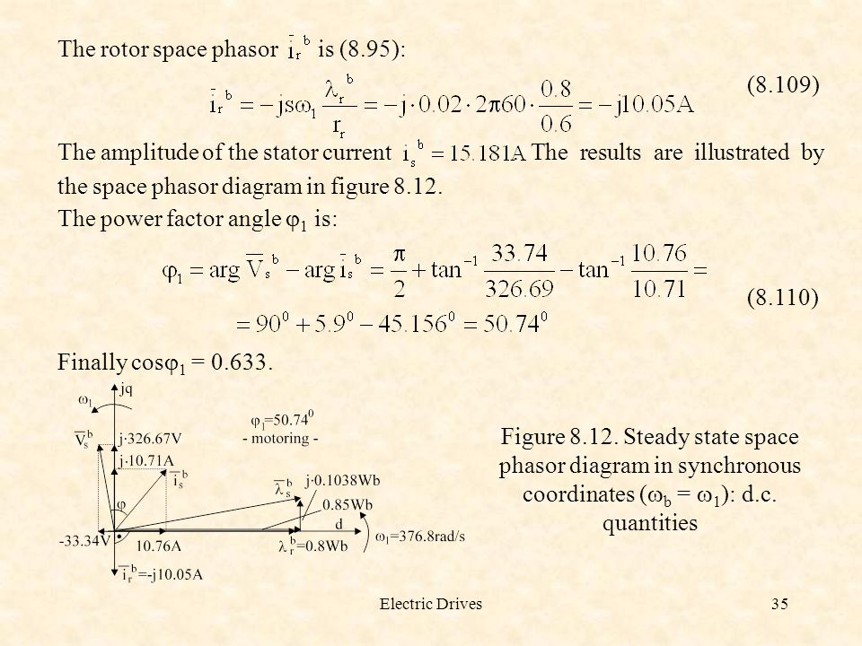 Electric Drives35 The rotor space phasor is (8.95): (8.109) The amplitude of the stator current. The results are illustrated by the space phasor diagr
