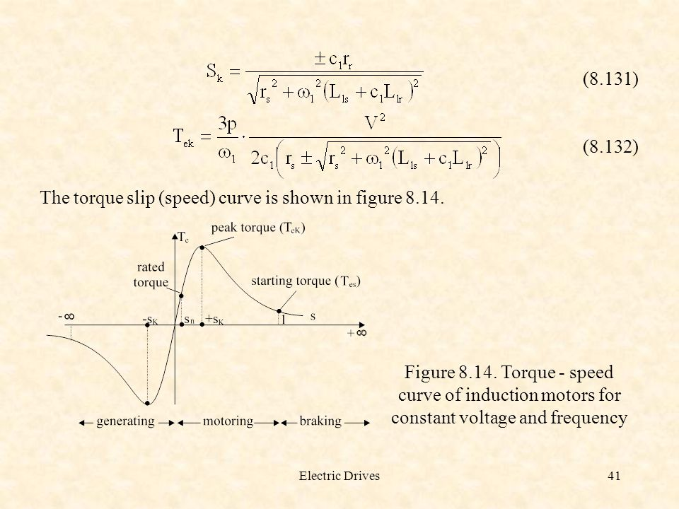 Electric Drives41 (8.131) (8.132) The torque slip (speed) curve is shown in figure 8.14. Figure 8.14. Torque - speed curve of induction motors for con